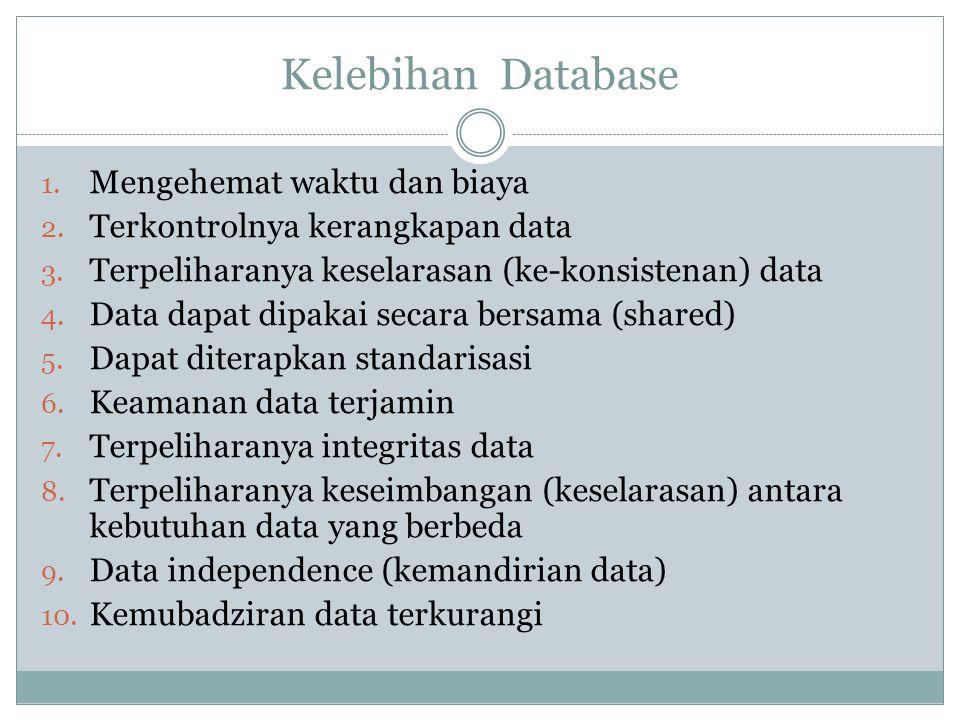 Kelebihan Database Mengehemat waktu dan biaya