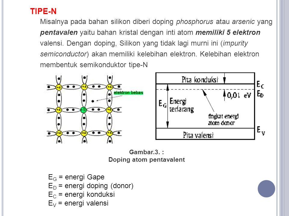 Doping atom pentavalent