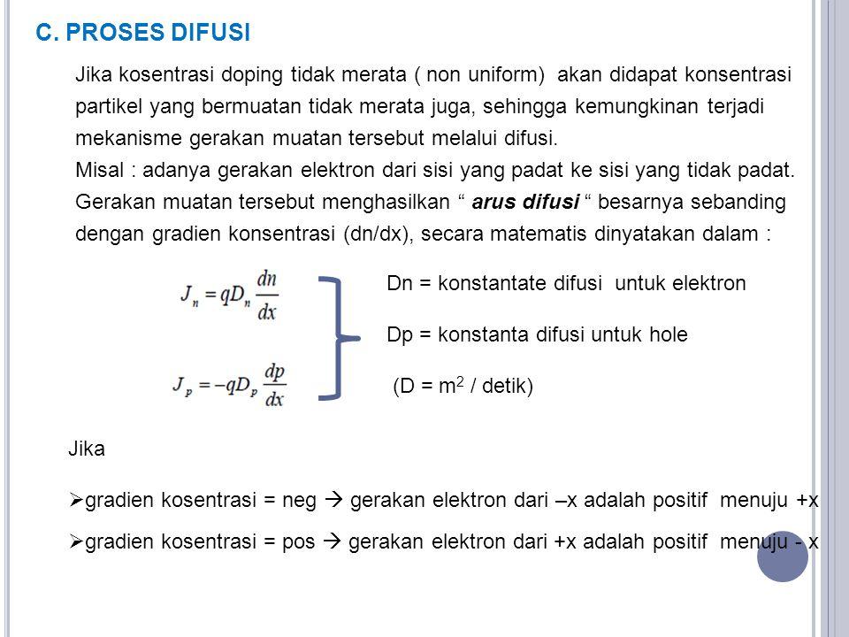 C. PROSES DIFUSI Jika kosentrasi doping tidak merata ( non uniform) akan didapat konsentrasi.