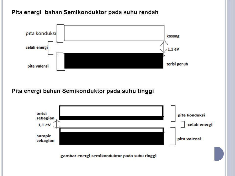 Pita energi bahan Semikonduktor pada suhu rendah