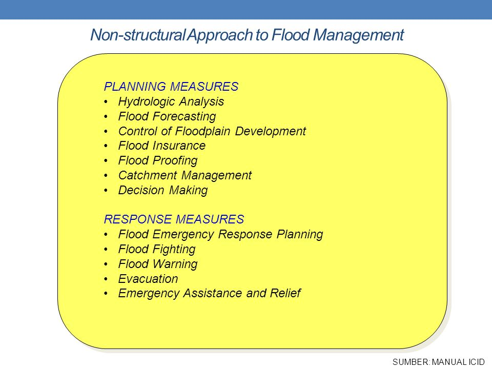 Non-structural Approach to Flood Management