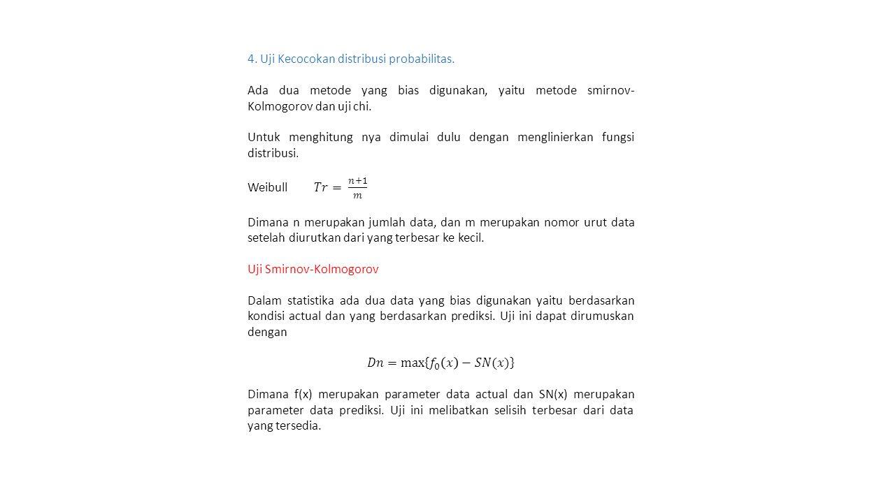 4. Uji Kecocokan distribusi probabilitas.