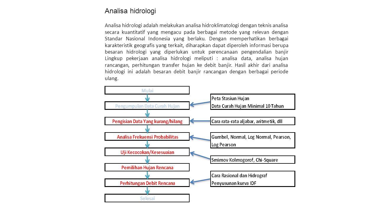 Analisa hidrologi