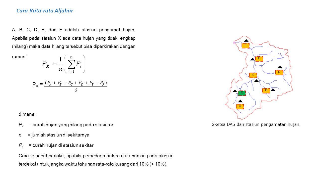 Sketsa DAS dan stasiun pengamatan hujan.