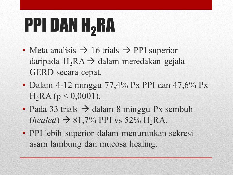 PPI DAN H2RA Meta analisis  16 trials  PPI superior daripada H2RA  dalam meredakan gejala GERD secara cepat.