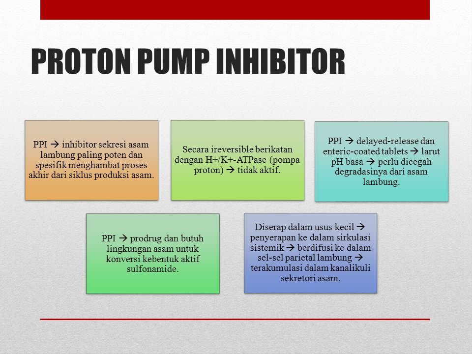 PROTON PUMP INHIBITOR PPI  inhibitor sekresi asam lambung paling poten dan spesifik menghambat proses akhir dari siklus produksi asam.