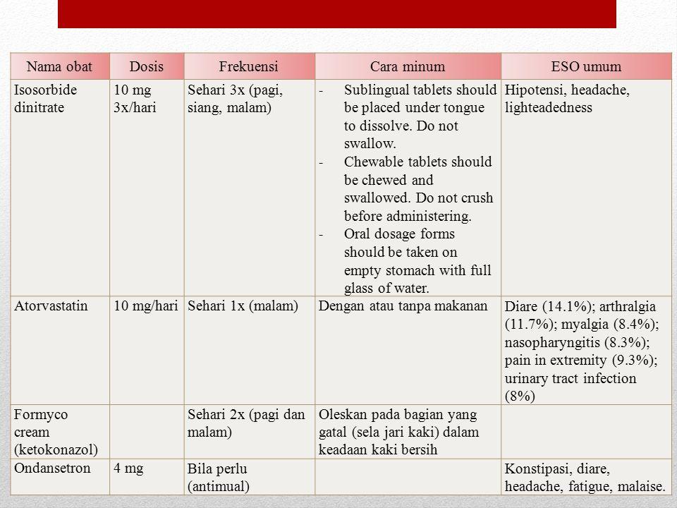 Nama obat Dosis. Frekuensi. Cara minum. ESO umum. Isosorbide dinitrate. 10 mg 3x/hari. Sehari 3x (pagi, siang, malam)