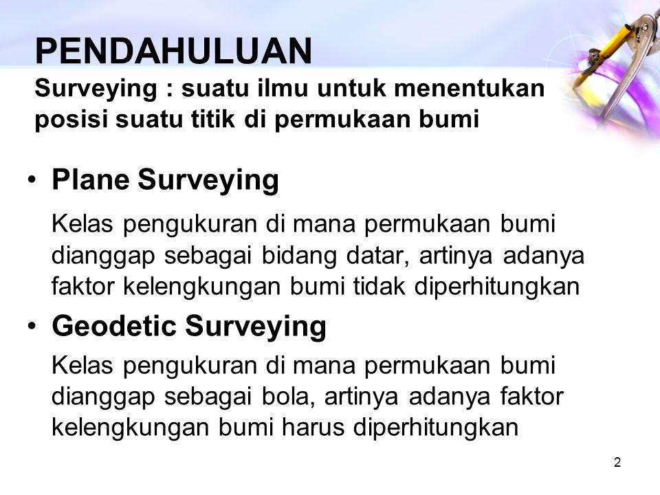 PENDAHULUAN Surveying : suatu ilmu untuk menentukan posisi suatu titik di permukaan bumi
