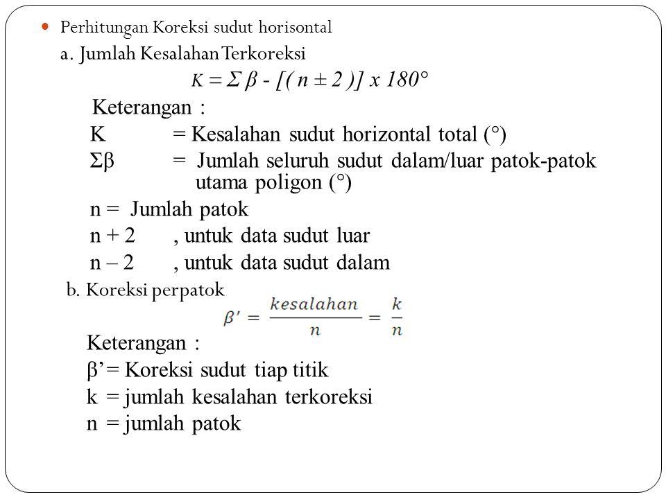 K = Kesalahan sudut horizontal total (°)