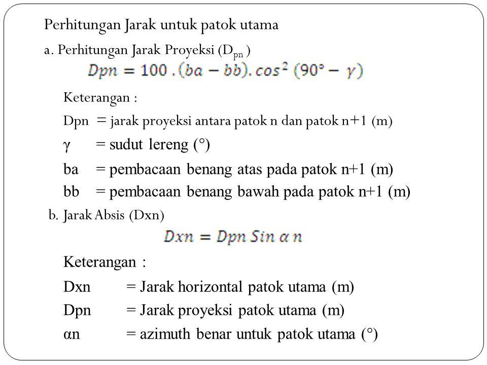 a. Perhitungan Jarak Proyeksi (Dpn )