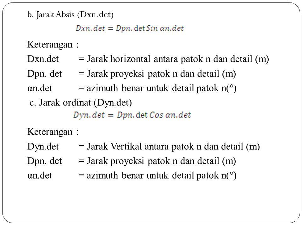 b. Jarak Absis (Dxn. det) Keterangan : Dxn