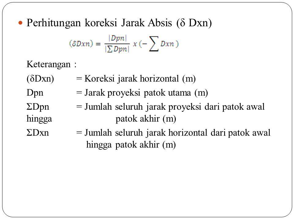 Perhitungan koreksi Jarak Absis (δ Dxn)