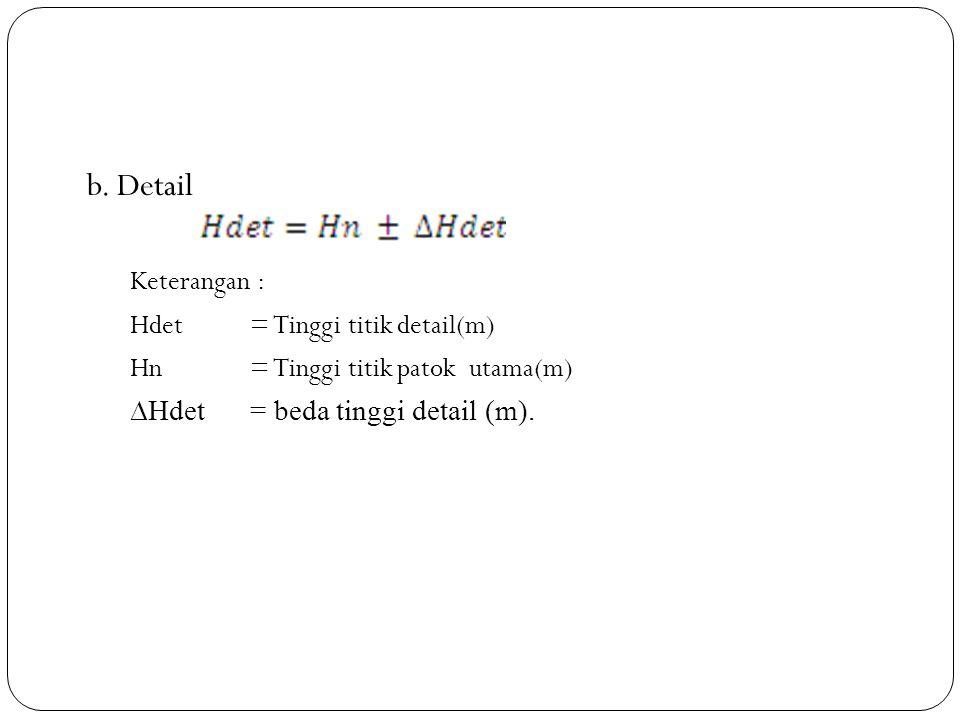 b. Detail Keterangan : Hdet = Tinggi titik detail(m)