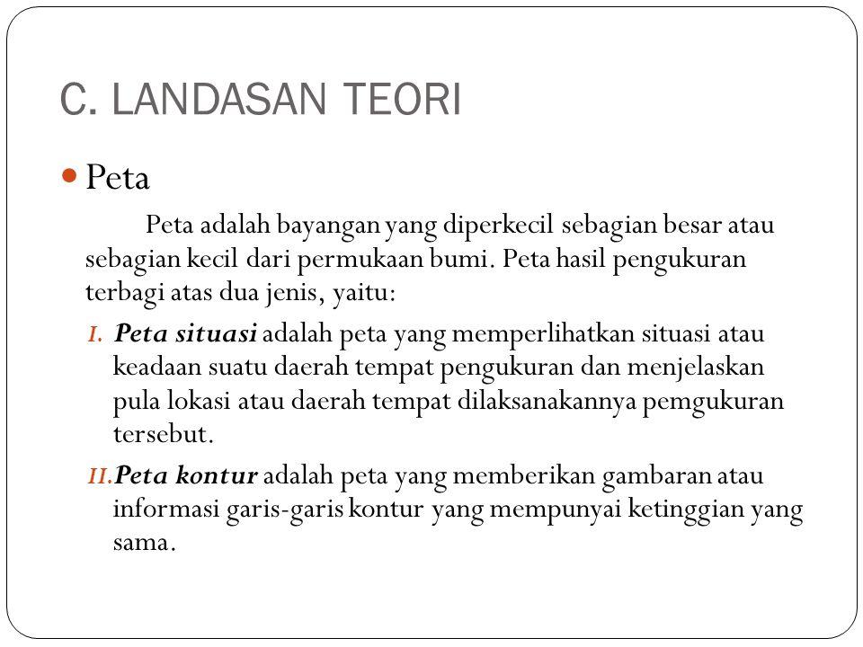C. LANDASAN TEORI Peta.