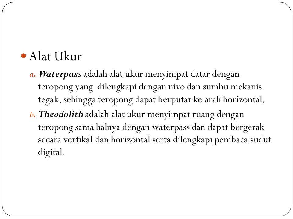Alat Ukur