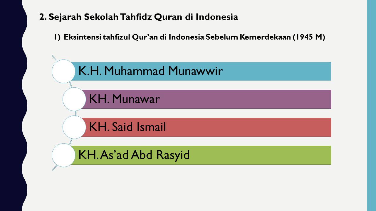 K.H. Muhammad Munawwir KH. Munawar KH. Said Ismail