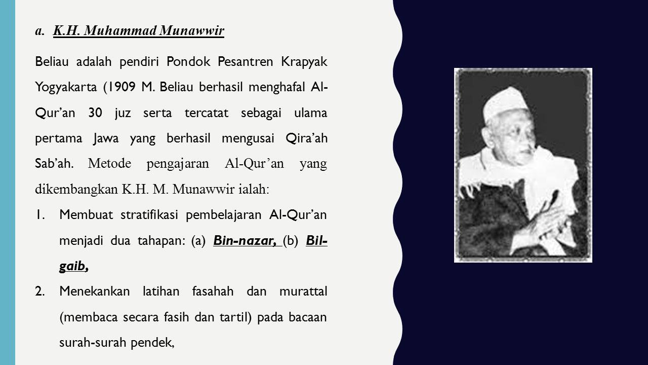 K.H. Muhammad Munawwir
