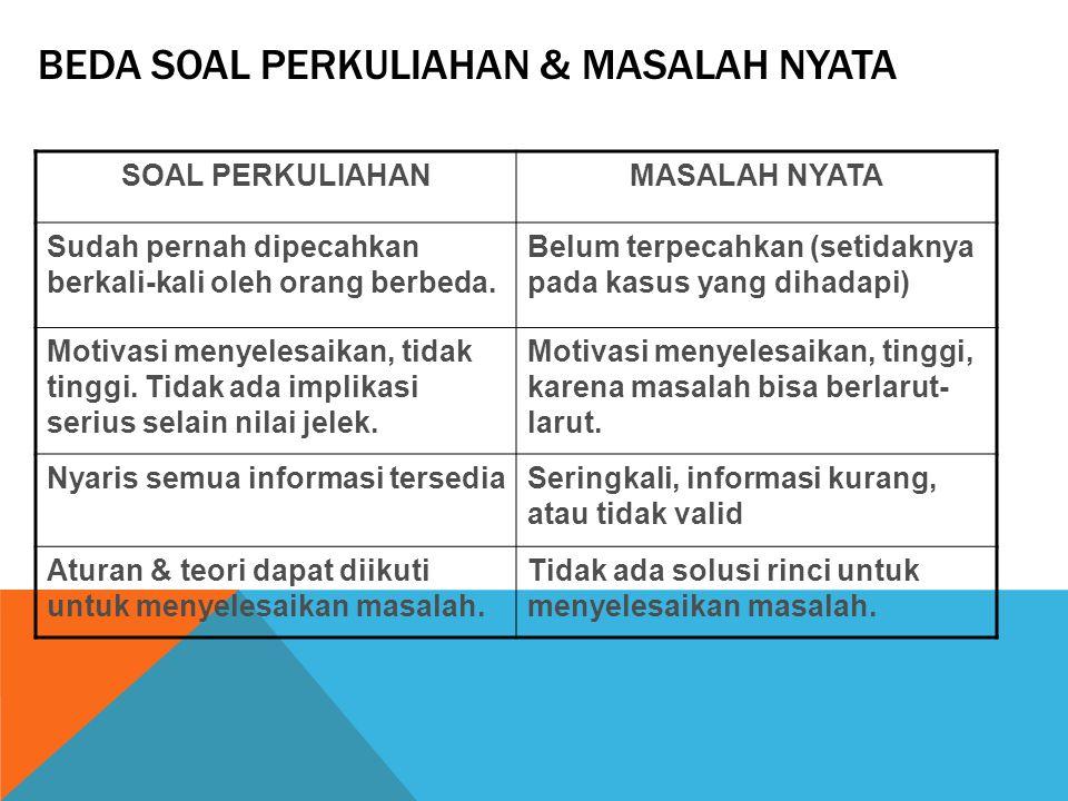 BEDA SOAL PERKULIAHAN & MASALAH NYATA