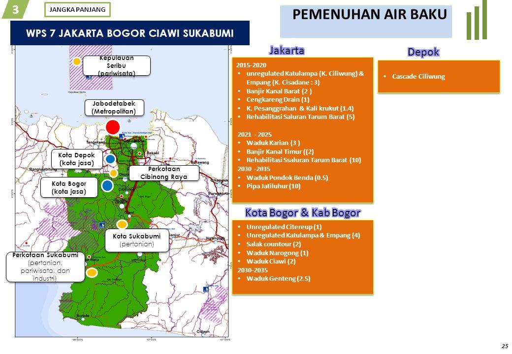 PEMENUHAN AIR BAKU 3 Metropolitan Bandung Bandara Kertajati Cirebon