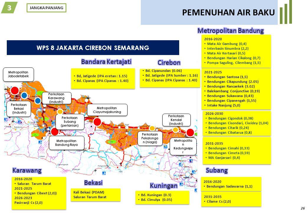 PEMENUHAN AIR BAKU 3 Semarang Temanggung Kab. Semarang