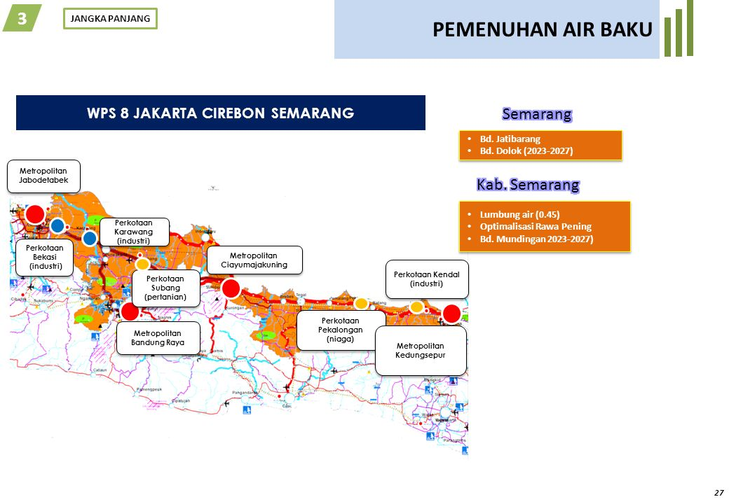 PEMENUHAN AIR BAKU 3 Yogyakarta Temanggung Kulonprogo (mega industri)
