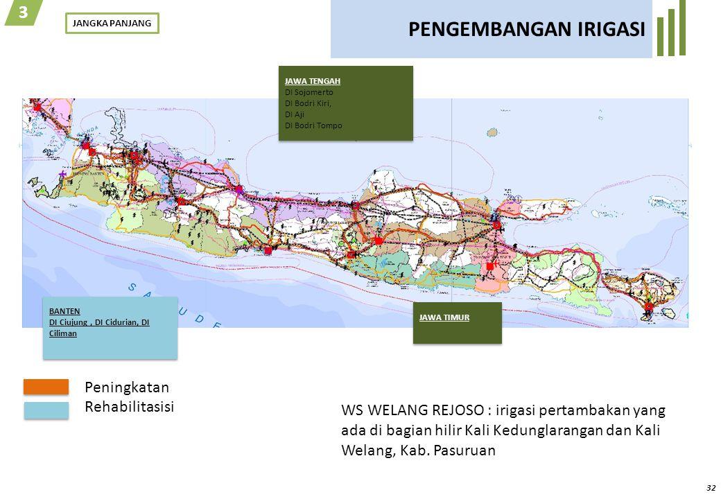 Infrastruktur Sumber Daya Air Prioritas Pulau Jawa-Bali