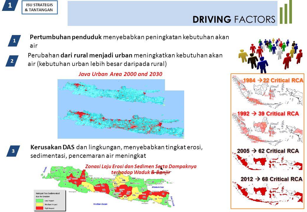 Zonasi Daerah Rawan Banjir