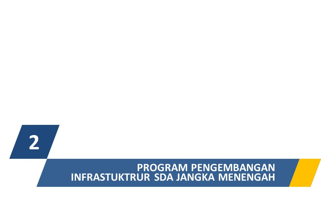 ROAD MAP PENGELOLAAN SDA 2015-2019