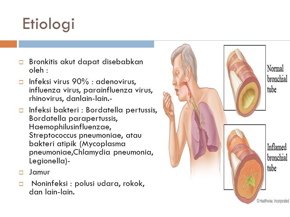 Etiologi Bronkitis akut dapat disebabkan oleh :