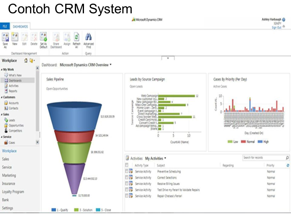 Contoh CRM System