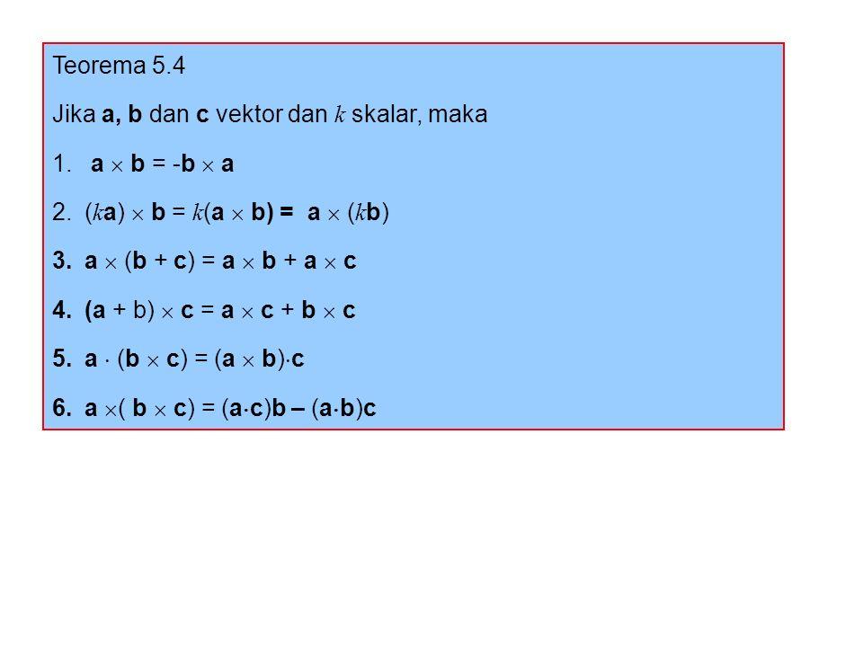 Teorema 5.4 Jika a, b dan c vektor dan k skalar, maka. a  b = -b  a. (ka)  b = k(a  b) = a  (kb)