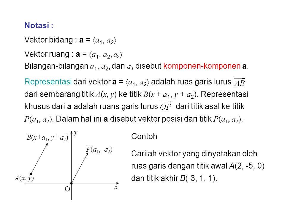 Bilangan-bilangan a1, a2, dan a3 disebut komponen-komponen a.