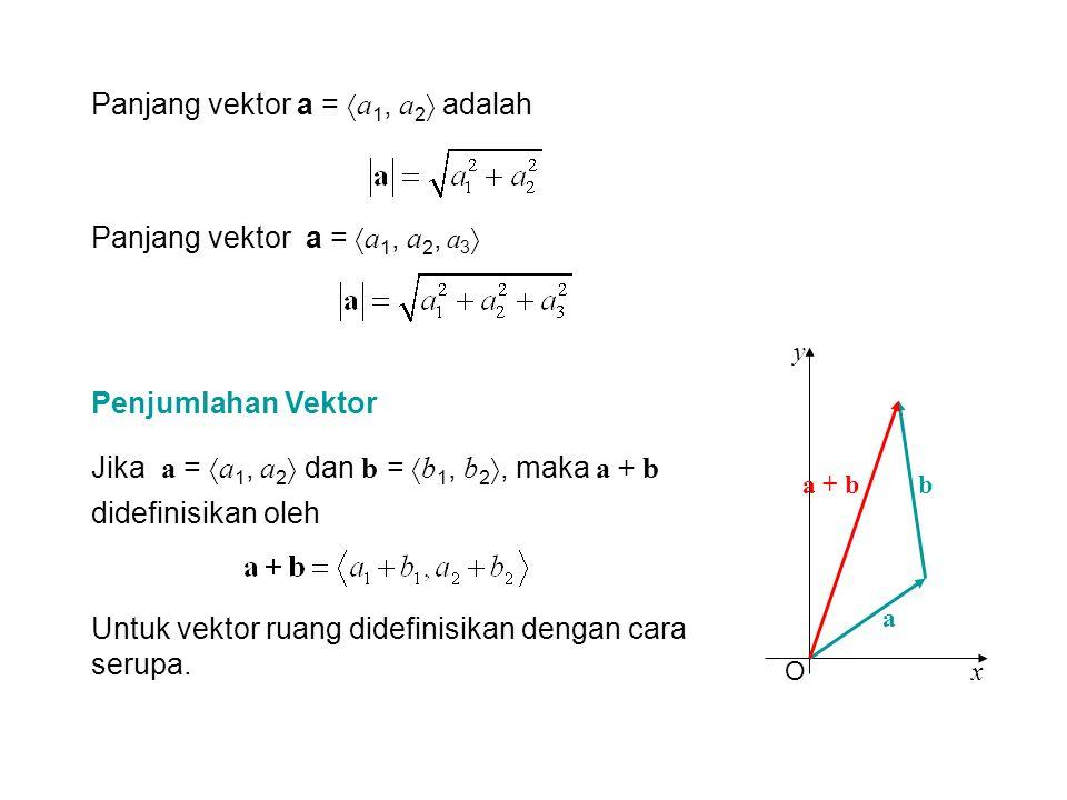 Panjang vektor a = a1, a2 adalah
