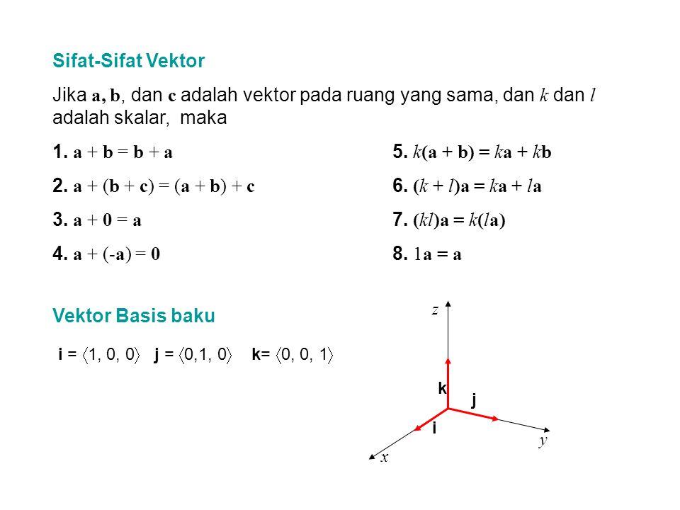 a + (b + c) = (a + b) + c 6. (k + l)a = ka + la