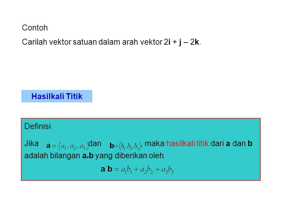 Contoh Carilah vektor satuan dalam arah vektor 2i + j – 2k. Hasilkali Titik. Definisi.