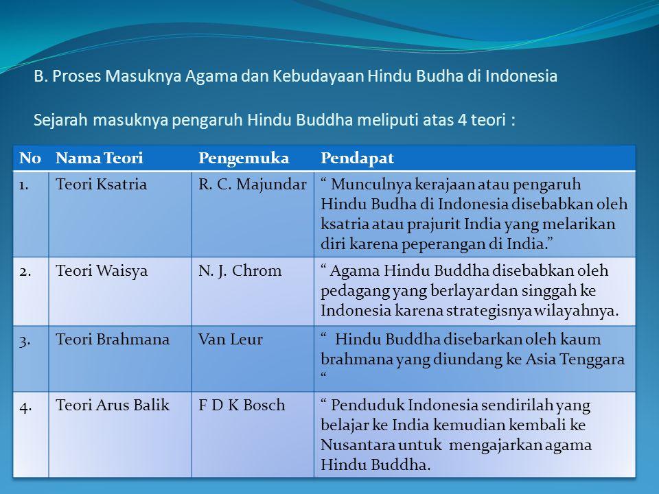 B. Proses Masuknya Agama dan Kebudayaan Hindu Budha di Indonesia Sejarah masuknya pengaruh Hindu Buddha meliputi atas 4 teori :
