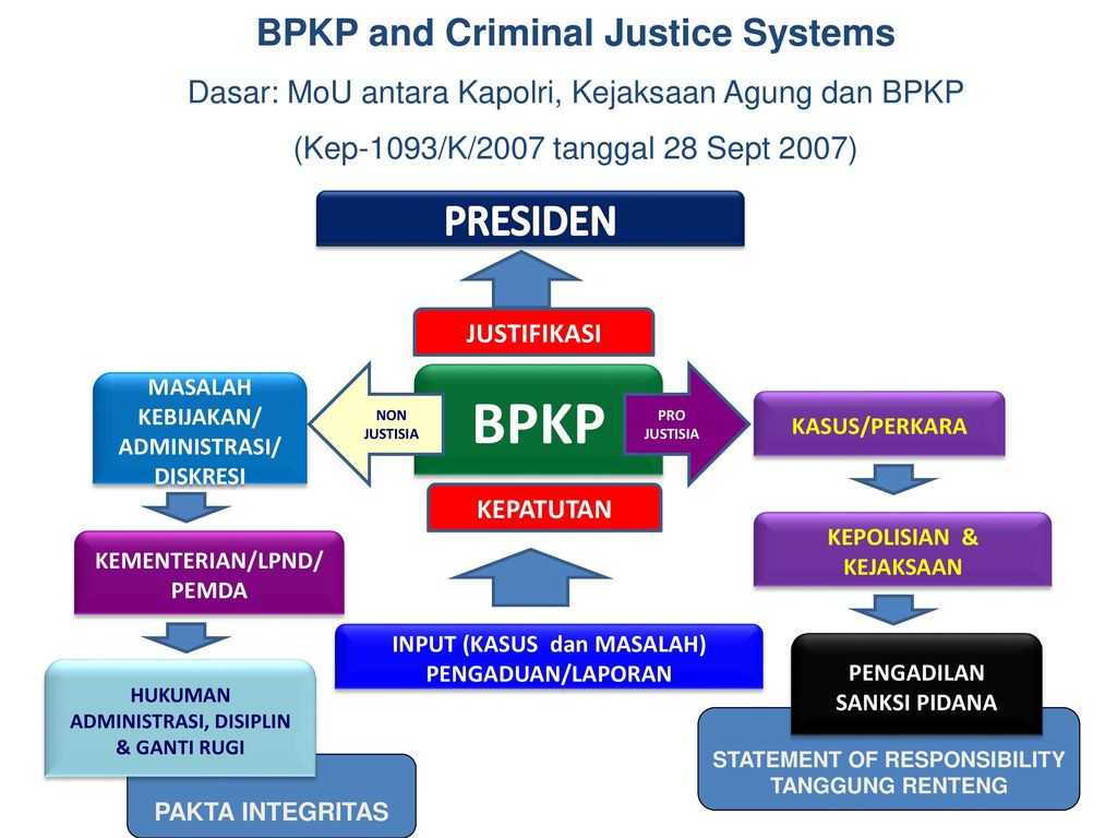 criminal justice systems A criminal justice system is a set of legal and social institutions for enforcing the criminal law in accordance with a defined set of procedural rules and limitations.