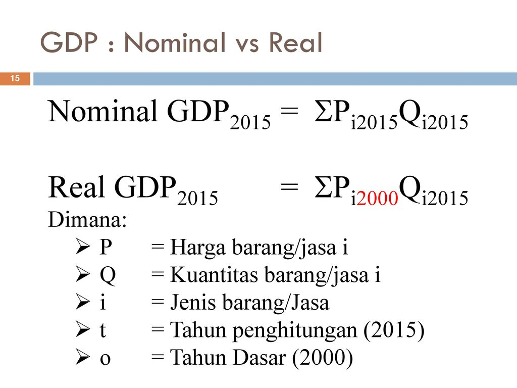GDP : Nominal vs Real Nominal GDP2015 = SPi2015Qi2015