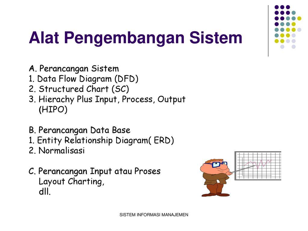 Sistem informasi manajemen ppt download 93 alat pengembangan sistem ccuart Image collections