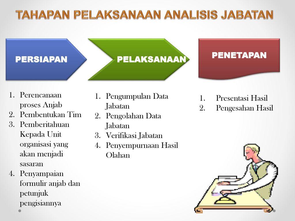 Hasil gambar untuk Persiapkan ketajaman dan kemampuan analisis anda