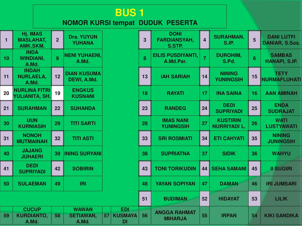 BUS 1 NOMOR KURSI tempat DUDUK PESERTA