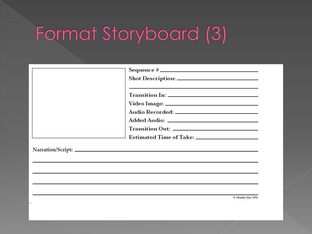 Format Storyboard (3)