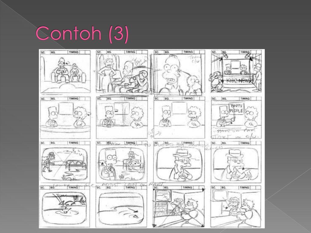Contoh (3)