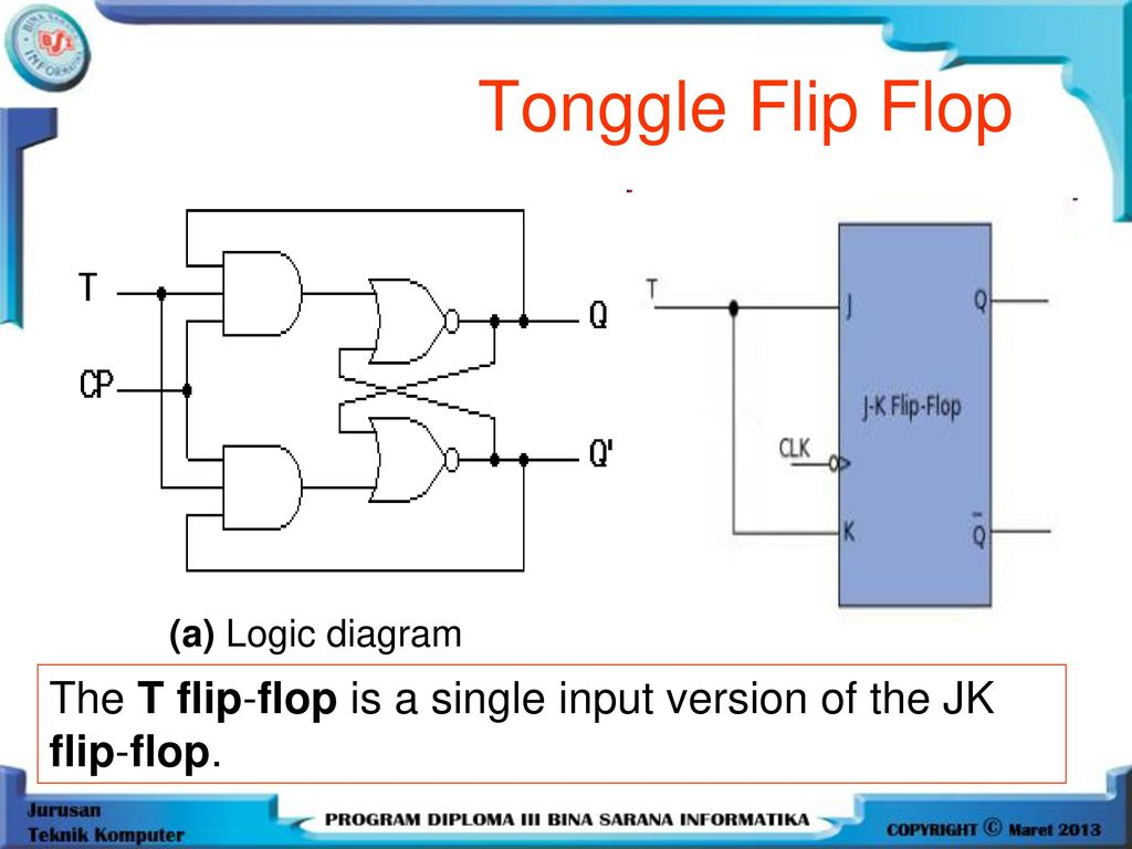flip flop logic Electronics tutorial about sequential logic circuits and the sr flip flop including the nand gate sr flip flop which is used as a switch debounce circuit.