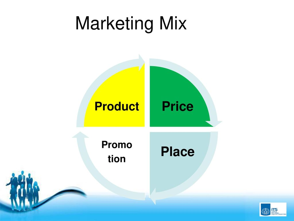 Marketing Mix Price Place Promo tion Product