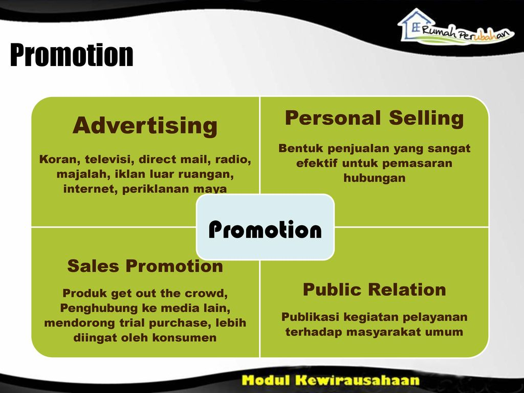 Promotion Advertising Personal Selling Sales Promotion Public Relation