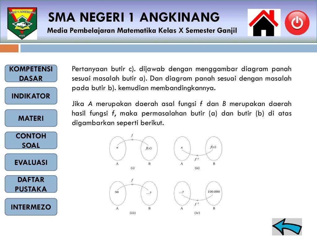 Fungsi invers oleh h roni anshary spd ppt download pertanyaan butir c dijawab dengan menggambar diagram panah sesuai masalah butir a ccuart Choice Image