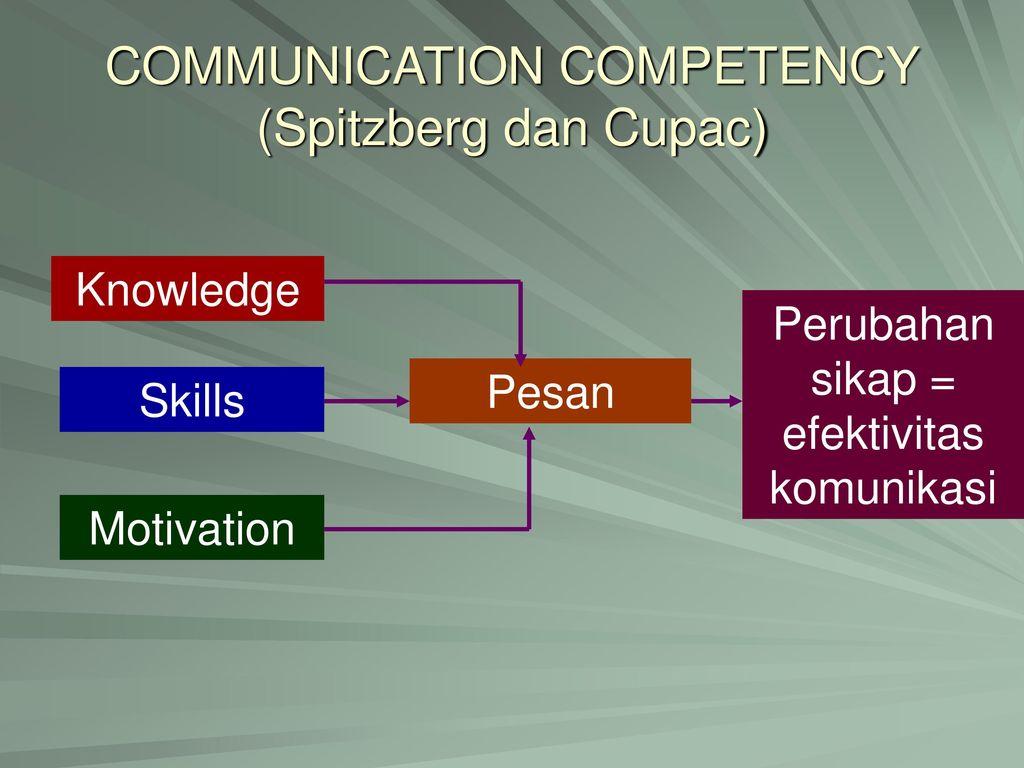 comunication competence