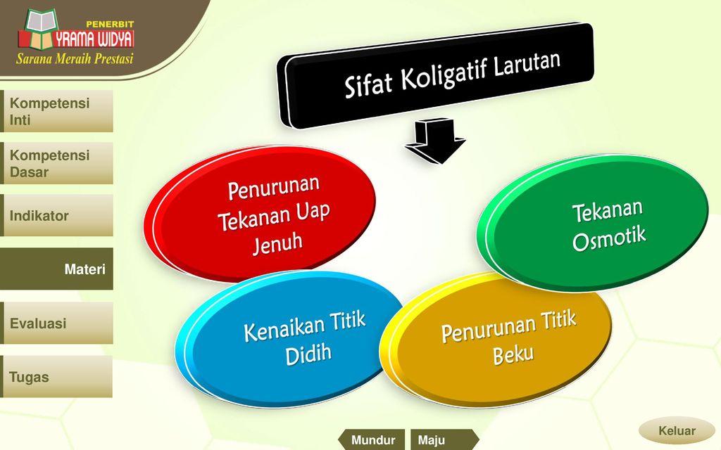Sifat koligatif larutan ppt download 20 sifat koligatif ccuart Images