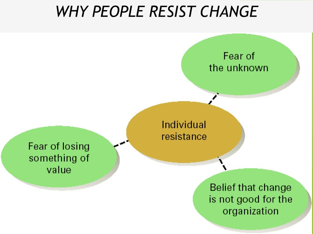 why do people resist change I spend more time thinking about why the change is a bad it is natural to resist a change if you think you won most people don't expect that change will be.